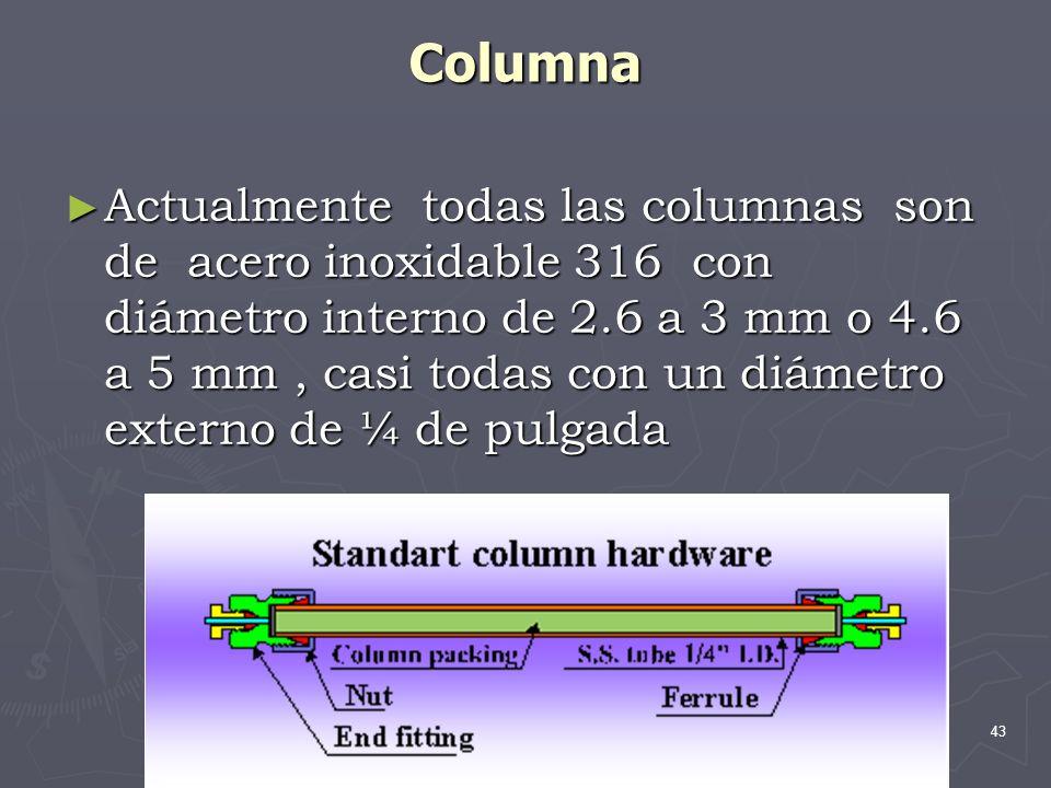 43 Columna Actualmente todas las columnas son de acero inoxidable 316 con diámetro interno de 2.6 a 3 mm o 4.6 a 5 mm, casi todas con un diámetro exte