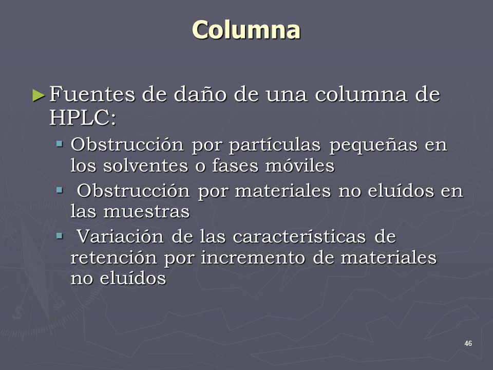 46 Columna Fuentes de daño de una columna de HPLC: Fuentes de daño de una columna de HPLC: Obstrucción por partículas pequeñas en los solventes o fase