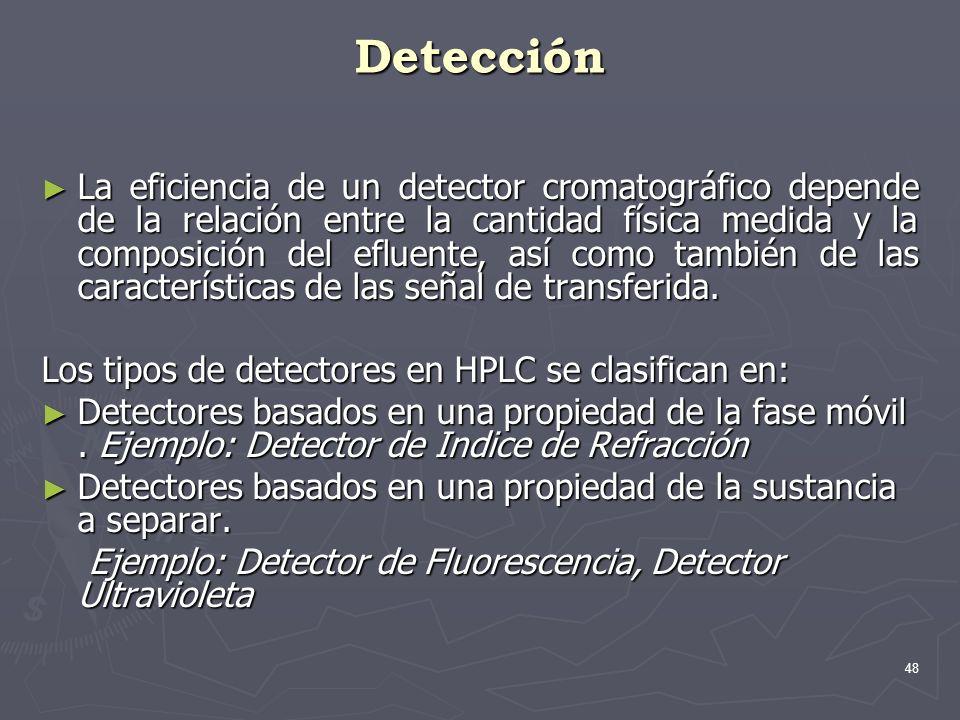 48 Detección La eficiencia de un detector cromatográfico depende de la relación entre la cantidad física medida y la composición del efluente, así com