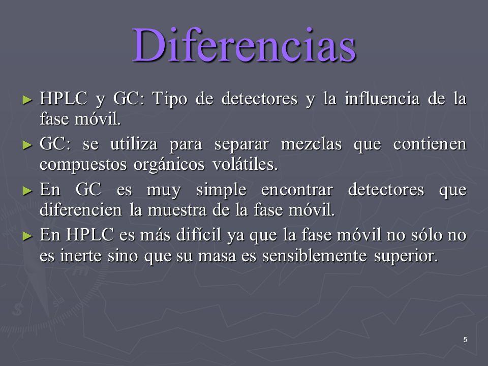 5 Diferencias HPLC y GC: Tipo de detectores y la influencia de la fase móvil. HPLC y GC: Tipo de detectores y la influencia de la fase móvil. GC: se u