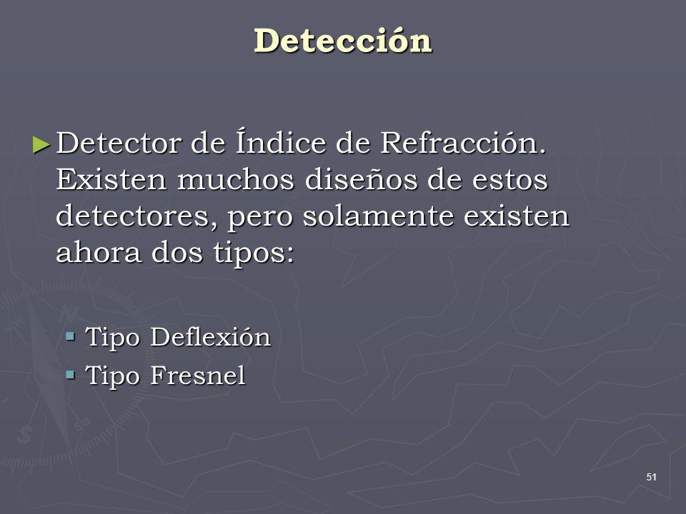 51 Detección Detector de Índice de Refracción. Existen muchos diseños de estos detectores, pero solamente existen ahora dos tipos: Detector de Índice