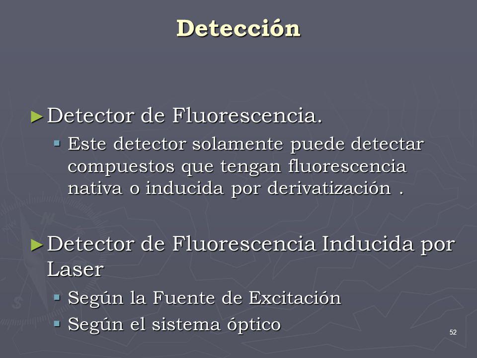 52 Detección Detector de Fluorescencia. Detector de Fluorescencia. Este detector solamente puede detectar compuestos que tengan fluorescencia nativa o