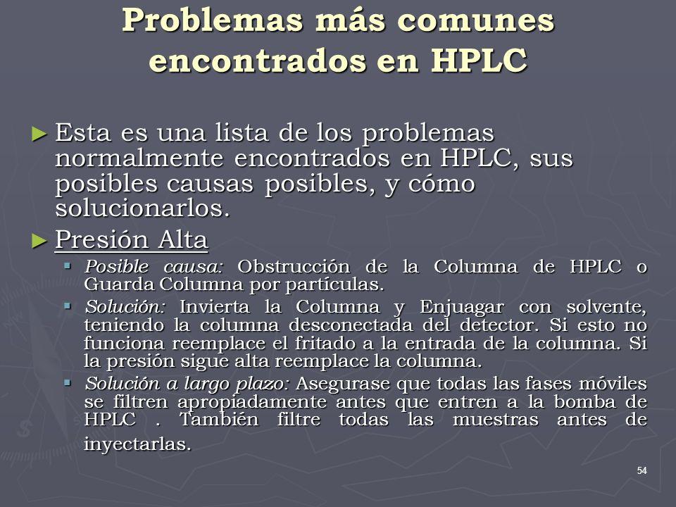 54 Problemas más comunes encontrados en HPLC Esta es una lista de los problemas normalmente encontrados en HPLC, sus posibles causas posibles, y cómo