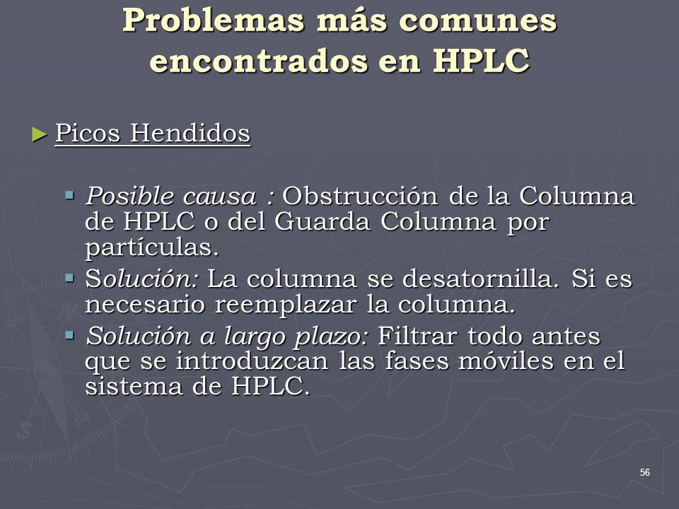 56 Problemas más comunes encontrados en HPLC Picos Hendidos Picos Hendidos Posible causa : Obstrucción de la Columna de HPLC o del Guarda Columna por