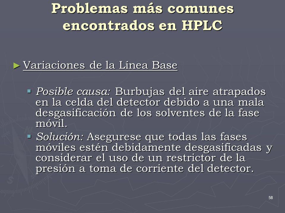58 Problemas más comunes encontrados en HPLC Variaciones de la Línea Base Variaciones de la Línea Base Posible causa: Burbujas del aire atrapados en l