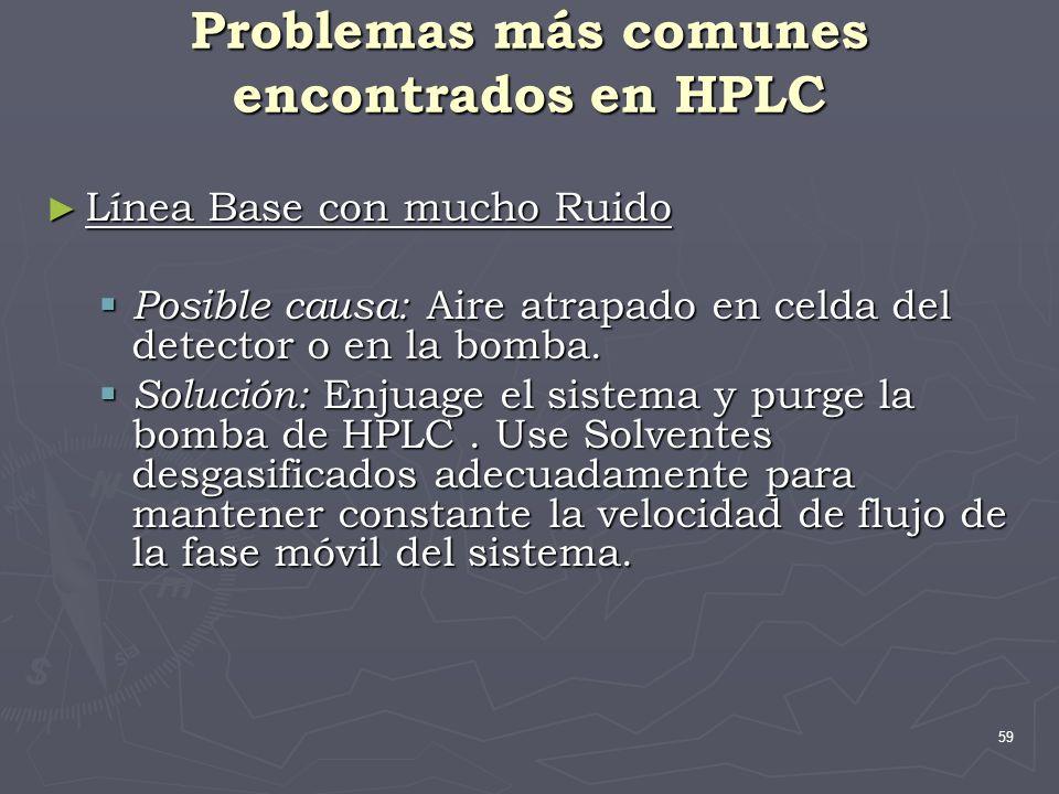 59 Problemas más comunes encontrados en HPLC Línea Base con mucho Ruido Línea Base con mucho Ruido Posible causa: Aire atrapado en celda del detector
