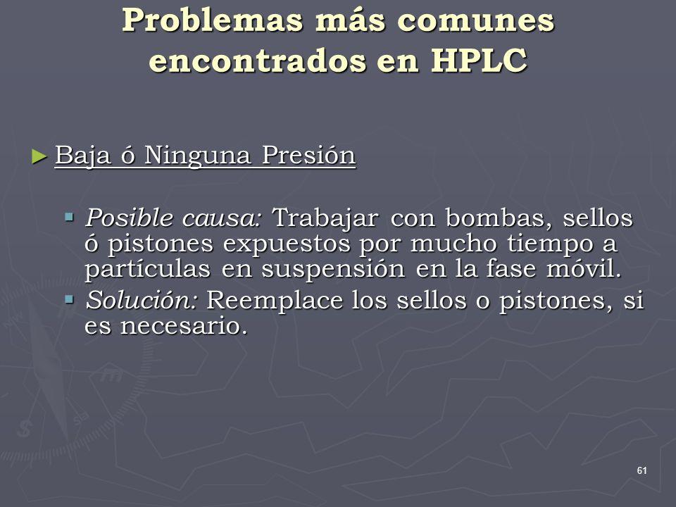61 Problemas más comunes encontrados en HPLC Baja ó Ninguna Presión Baja ó Ninguna Presión Posible causa: Trabajar con bombas, sellos ó pistones expue