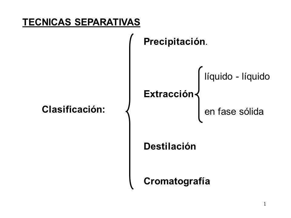 1 TECNICAS SEPARATIVAS Clasificación: Precipitación. líquido - líquido Extracción en fase sólida Destilación Cromatografía