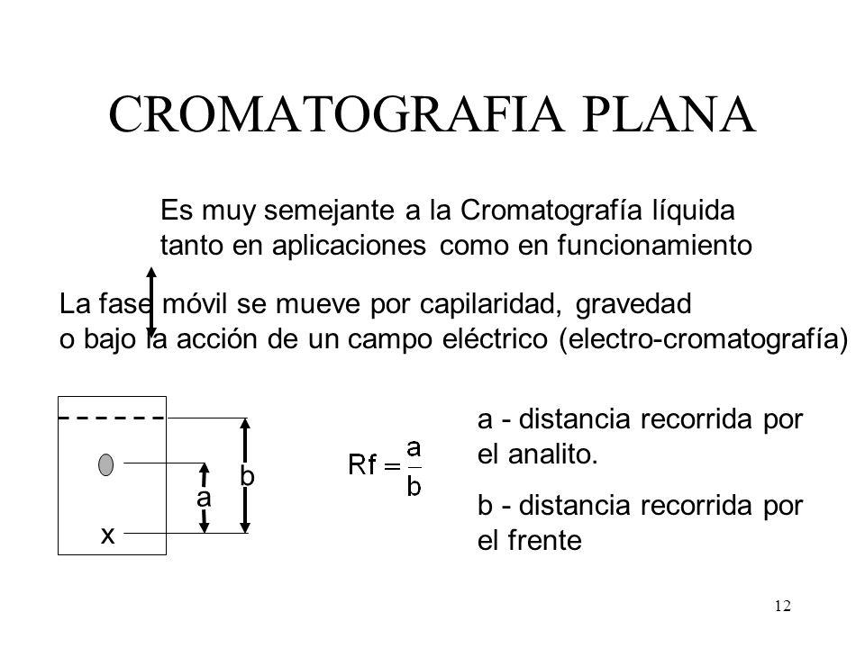 12 CROMATOGRAFIA PLANA x a - distancia recorrida por el analito. b - distancia recorrida por el frente a b Es muy semejante a la Cromatografía líquida