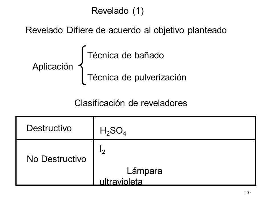 20 Revelado Difiere de acuerdo al objetivo planteado Clasificación de reveladores H 2 SO 4 I 2 Lámpara ultravioleta No Destructivo Destructivo Técnica de bañado Aplicación Técnica de pulverización Revelado (1)