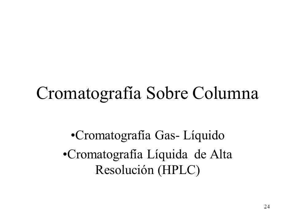 24 Cromatografía Sobre Columna Cromatografía Gas- Líquido Cromatografía Líquida de Alta Resolución (HPLC)