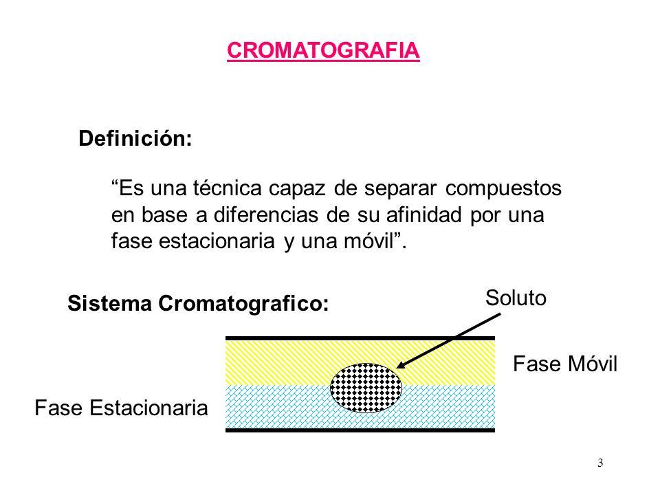 3 CROMATOGRAFIA Definición: Es una técnica capaz de separar compuestos en base a diferencias de su afinidad por una fase estacionaria y una móvil.