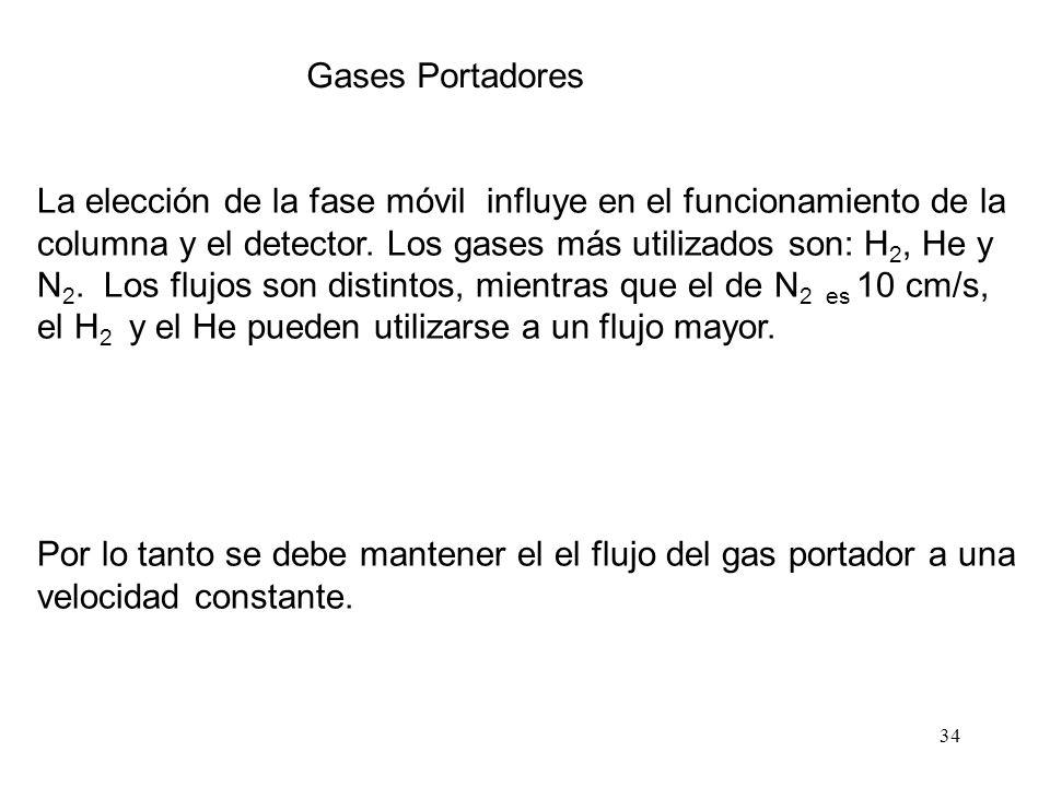 34 Gases Portadores La elección de la fase móvil influye en el funcionamiento de la columna y el detector. Los gases más utilizados son: H 2, He y N 2