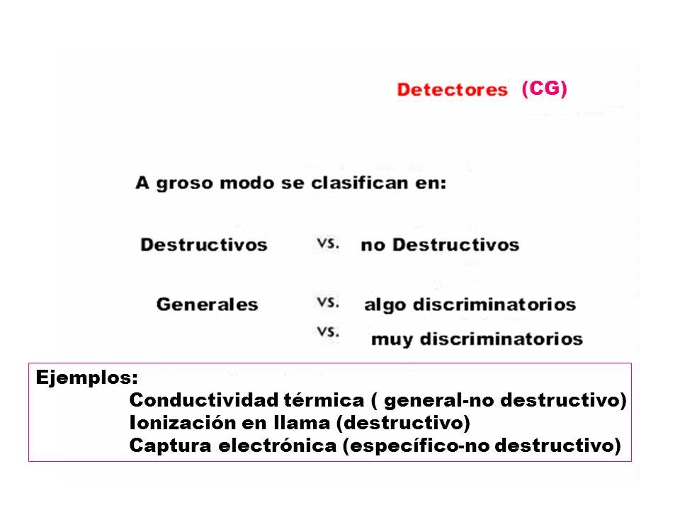38 (CG) Ejemplos: Conductividad térmica ( general-no destructivo) Ionización en llama (destructivo) Captura electrónica (específico-no destructivo)