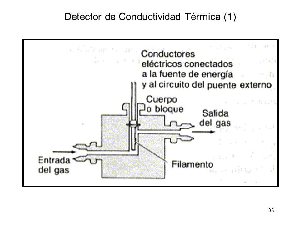 39 Detector de Conductividad Térmica (1)