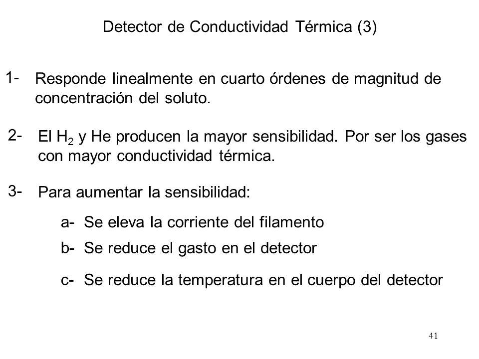 41 Detector de Conductividad Térmica (3) Responde linealmente en cuarto órdenes de magnitud de concentración del soluto. 1- El H 2 y He producen la ma