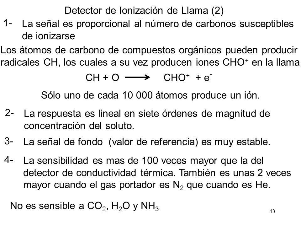 43 Detector de Ionización de Llama (2) La señal es proporcional al número de carbonos susceptibles de ionizarse 1- La respuesta es lineal en siete órdenes de magnitud de concentración del soluto.