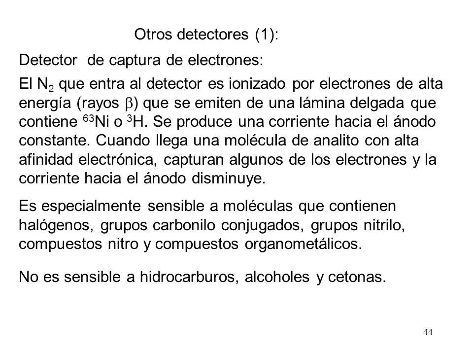 44 Otros detectores (1): Detector de captura de electrones: El N 2 que entra al detector es ionizado por electrones de alta energía (rayos ) que se emiten de una lámina delgada que contiene 63 Ni o 3 H.