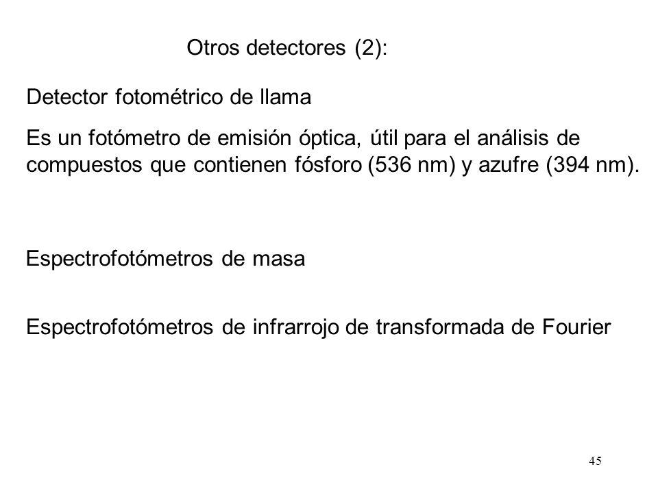 45 Otros detectores (2): Detector fotométrico de llama Es un fotómetro de emisión óptica, útil para el análisis de compuestos que contienen fósforo (5
