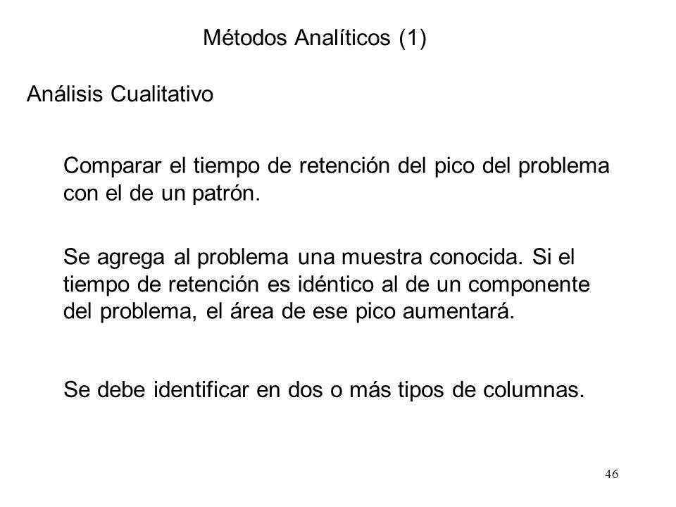 46 Análisis Cualitativo Comparar el tiempo de retención del pico del problema con el de un patrón. Se agrega al problema una muestra conocida. Si el t