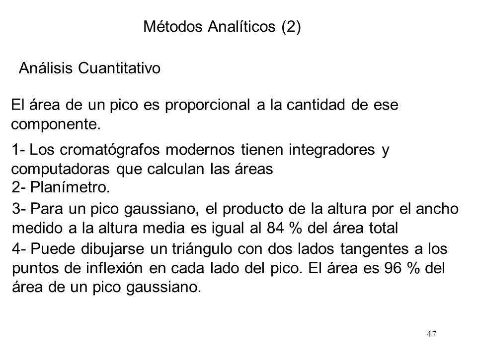 47 Métodos Analíticos (2) Análisis Cuantitativo El área de un pico es proporcional a la cantidad de ese componente. 1- Los cromatógrafos modernos tien