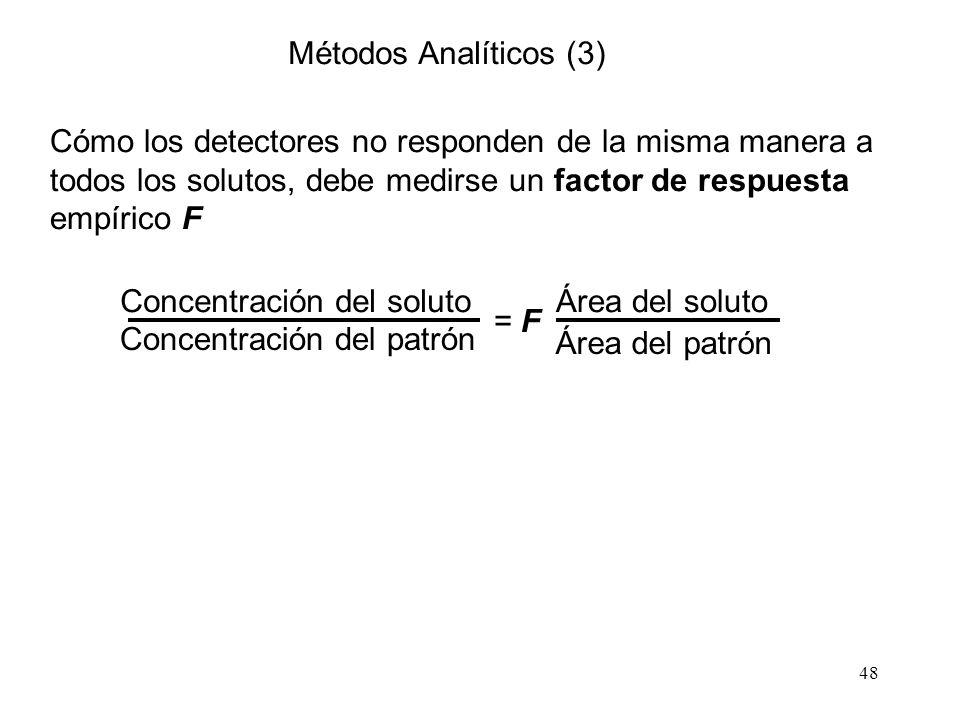 48 Métodos Analíticos (3) Cómo los detectores no responden de la misma manera a todos los solutos, debe medirse un factor de respuesta empírico F Concentración del solutoÁrea del soluto Concentración del patrón Área del patrón = F