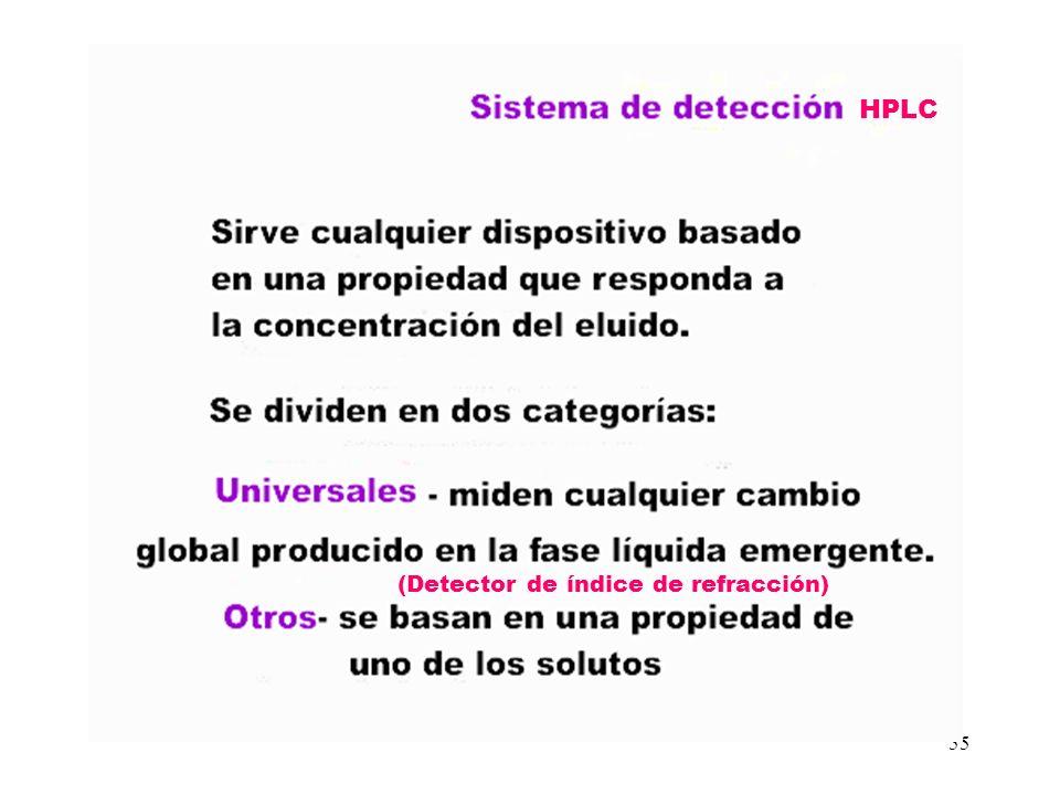 55 HPLC (Detector de índice de refracción)