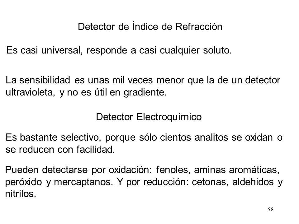 58 Detector de Índice de Refracción Es casi universal, responde a casi cualquier soluto. La sensibilidad es unas mil veces menor que la de un detector
