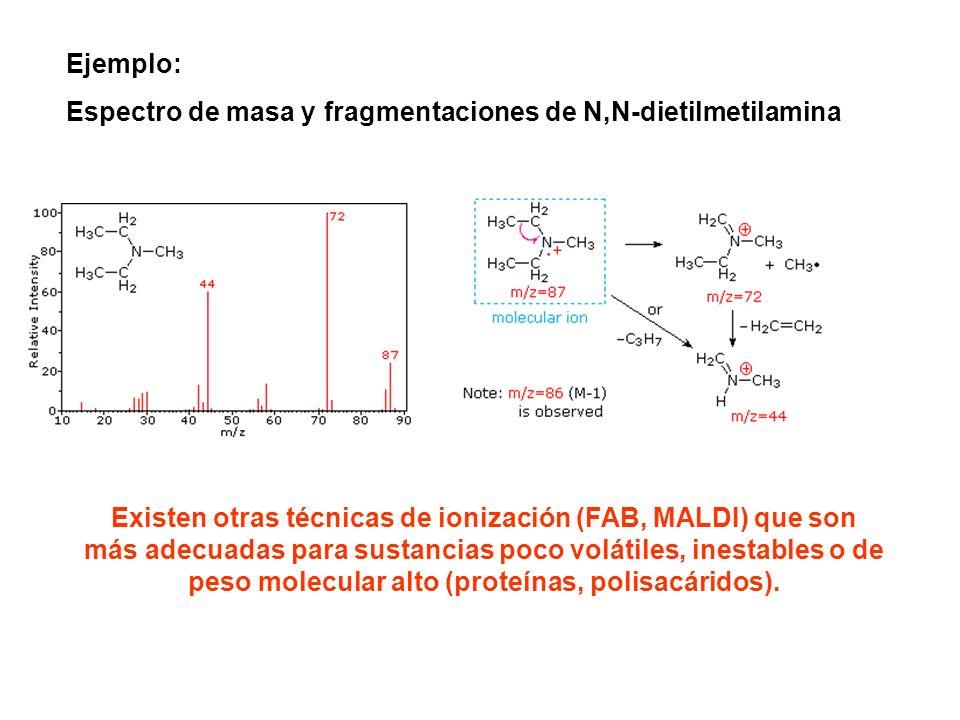 Ejemplo: Espectro de masa y fragmentaciones de N,N-dietilmetilamina Existen otras técnicas de ionización (FAB, MALDI) que son más adecuadas para susta