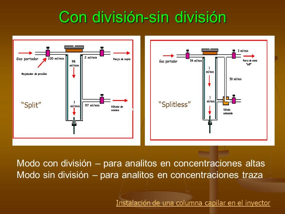 Con división-sin división Split Splitless Instalación de una columna capilar en el inyector Modo con división – para analitos en concentraciones altas