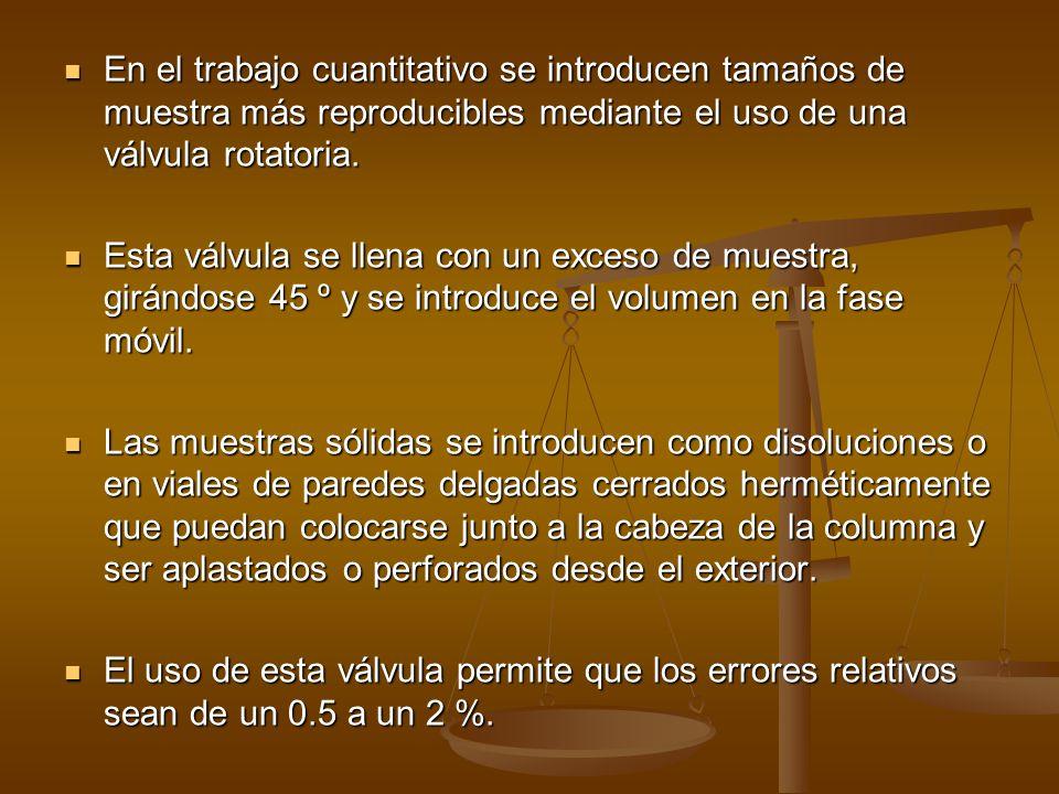 En el trabajo cuantitativo se introducen tamaños de muestra más reproducibles mediante el uso de una válvula rotatoria. En el trabajo cuantitativo se