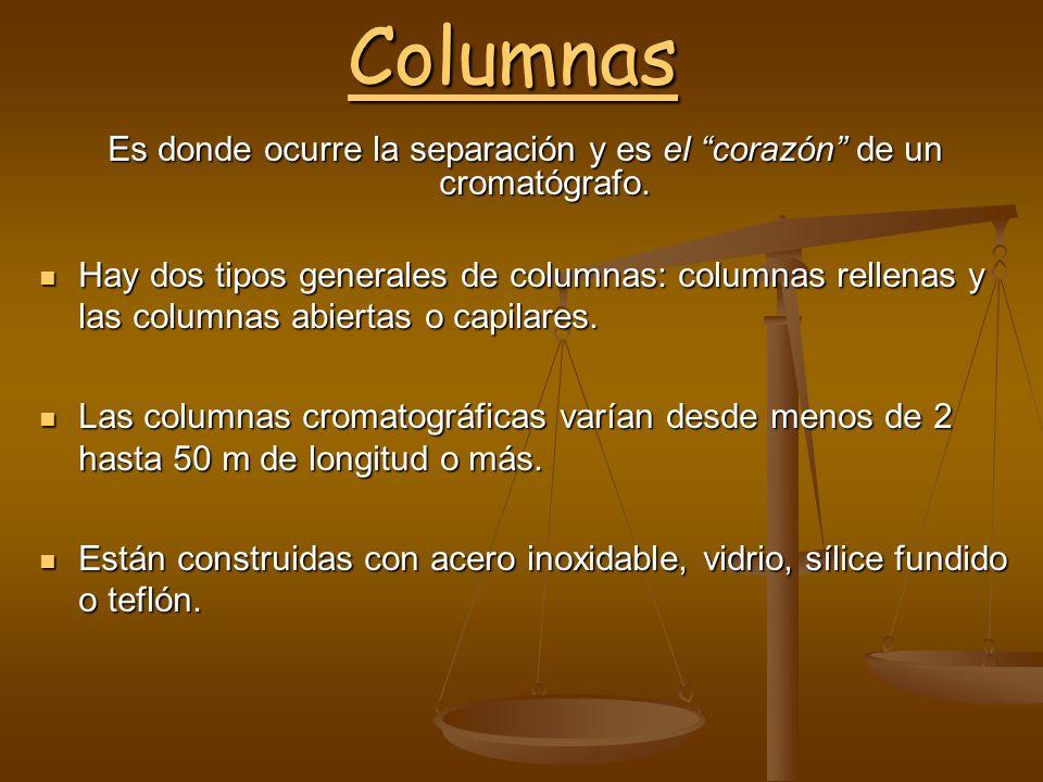 Columnas Es donde ocurre la separación y es el corazón de un cromatógrafo. Hay dos tipos generales de columnas: columnas rellenas y las columnas abier