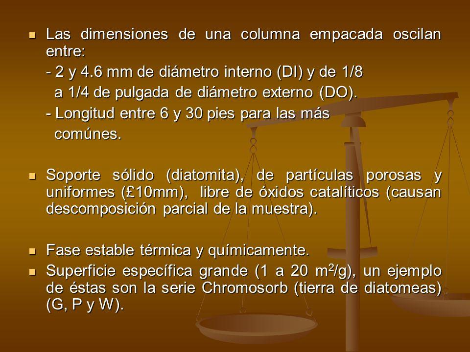 Las dimensiones de una columna empacada oscilan entre: Las dimensiones de una columna empacada oscilan entre: - 2 y 4.6 mm de diámetro interno (DI) y