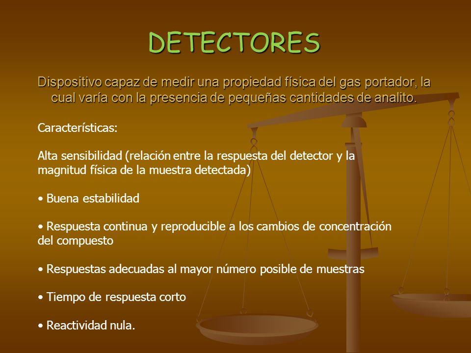 DETECTORES Dispositivo capaz de medir una propiedad física del gas portador, la cual varía con la presencia de pequeñas cantidades de analito. Caracte