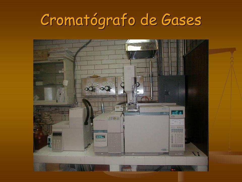 Principales componentes Gas de acarreo Gas de acarreo Controladores de flujo Controladores de flujo Inyectores Inyectores Columnas Columnas Detectores Detectores Sistema de datos Sistema de datos