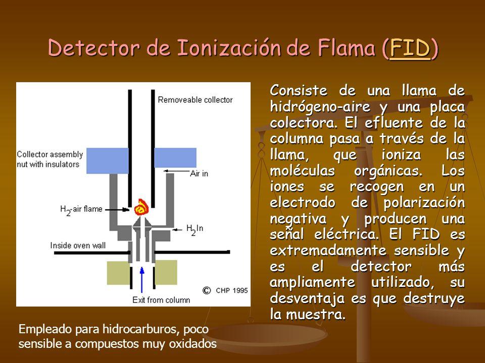 Detector de Ionización de Flama (FID) FID Consiste de una llama de hidrógeno-aire y una placa colectora. El efluente de la columna pasa a través de la