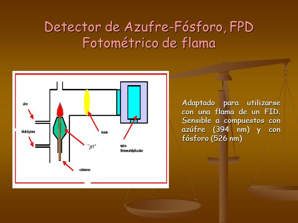 Detector de Azufre-Fósforo, FPD Fotométrico de flama Adaptado para utilizarse con una flama de un FID. Sensible a compuestos con azúfre (394 nm) y con