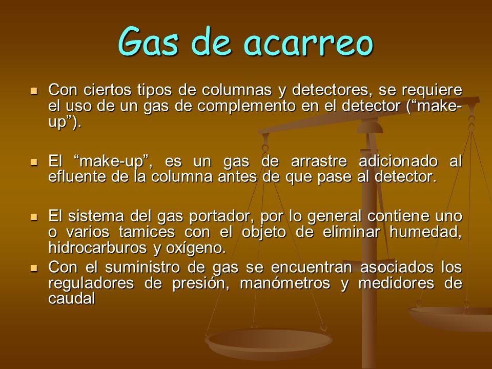 Con ciertos tipos de columnas y detectores, se requiere el uso de un gas de complemento en el detector (make- up). Con ciertos tipos de columnas y det