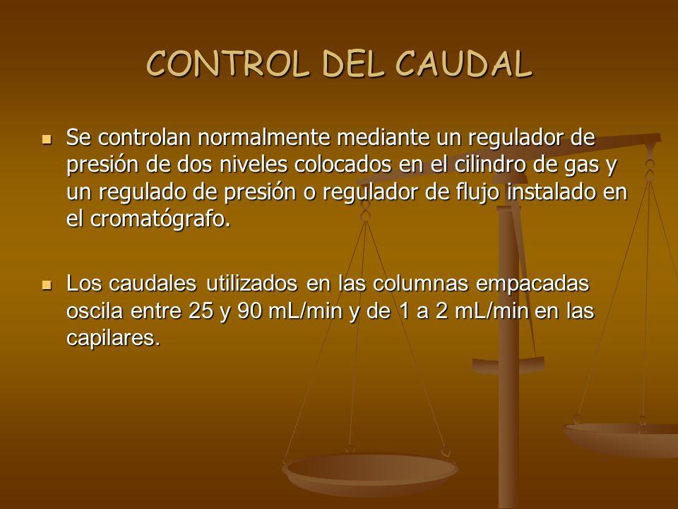 CONTROL DEL CAUDAL Se controlan normalmente mediante un regulador de presión de dos niveles colocados en el cilindro de gas y un regulado de presión o