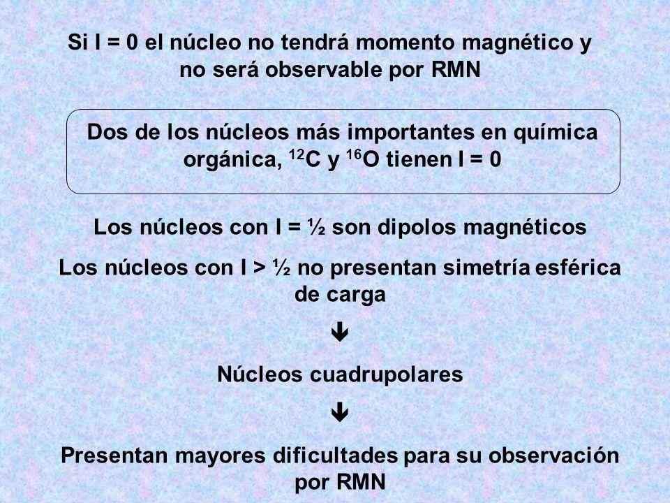Si I = 0 el núcleo no tendrá momento magnético y no será observable por RMN Dos de los núcleos más importantes en química orgánica, 12 C y 16 O tienen
