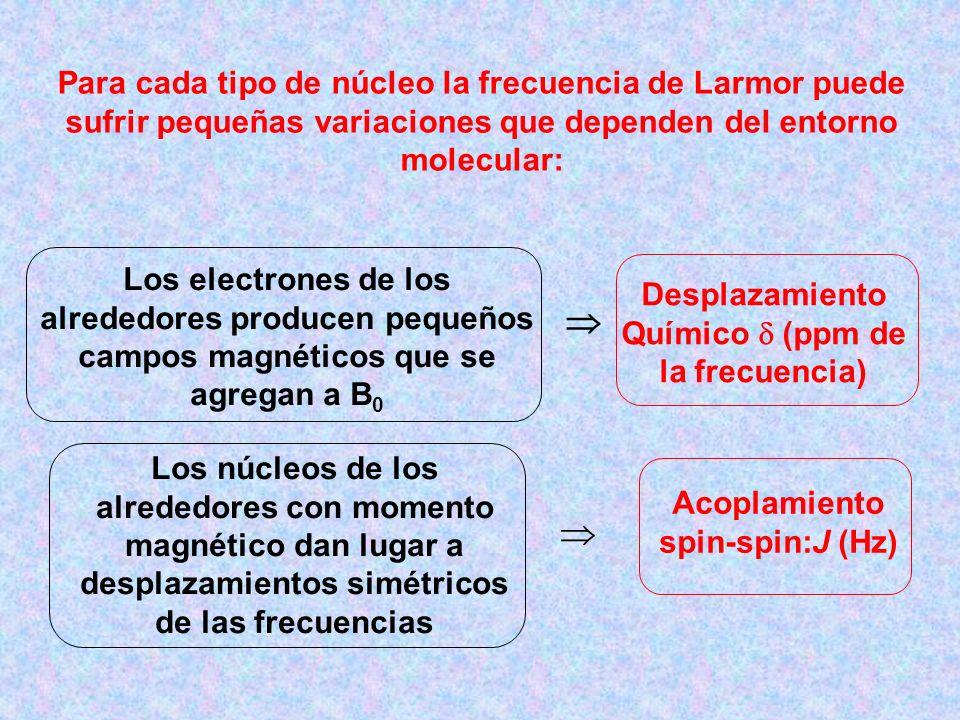 Para cada tipo de núcleo la frecuencia de Larmor puede sufrir pequeñas variaciones que dependen del entorno molecular: Los electrones de los alrededor