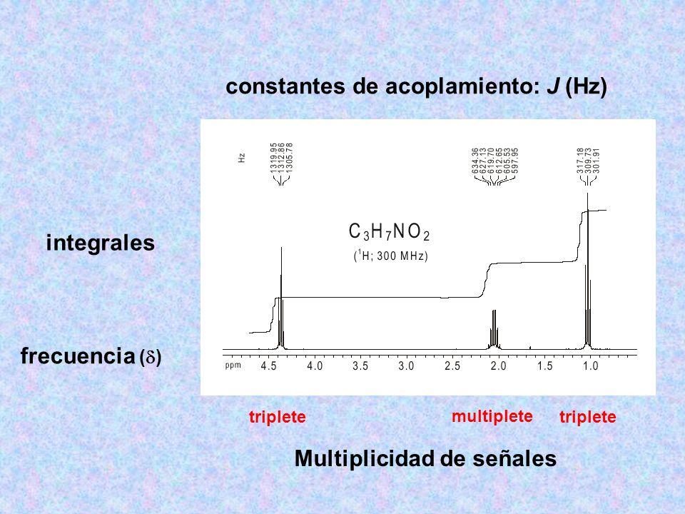 Multiplicidad de señales triplete multiplete triplete frecuencia ( ) constantes de acoplamiento: J (Hz) integrales