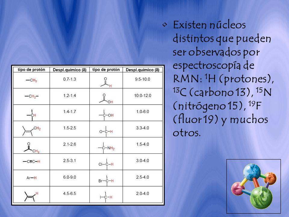 Existen núcleos distintos que pueden ser observados por espectroscopía de RMN: 1 H (protones), 13 C (carbono 13), 15 N (nitrógeno 15), 19 F (fluor 19)