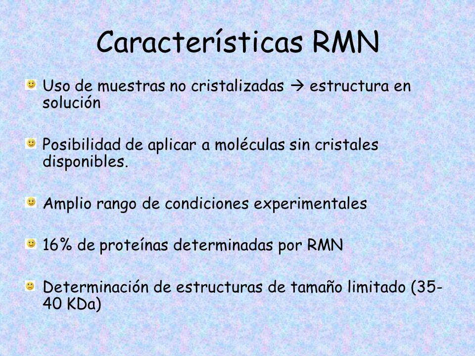 Características RMN Uso de muestras no cristalizadas estructura en solución Posibilidad de aplicar a moléculas sin cristales disponibles. Amplio rango