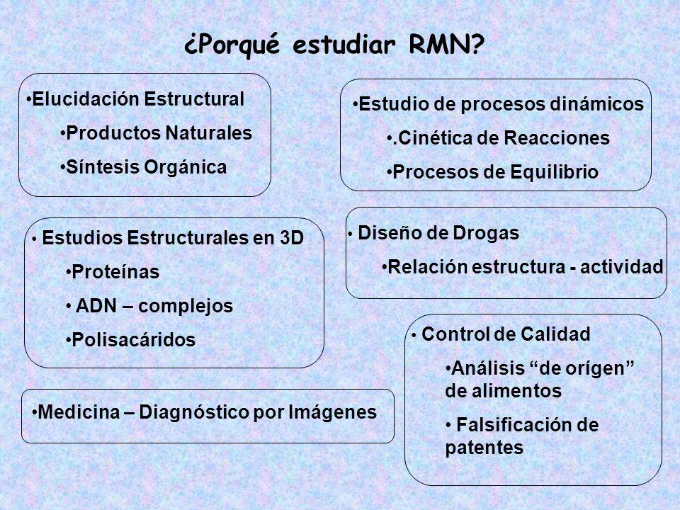 ¿Porqué estudiar RMN? Elucidación Estructural Productos Naturales Síntesis Orgánica Estudio de procesos dinámicos.Cinética de Reacciones Procesos de E