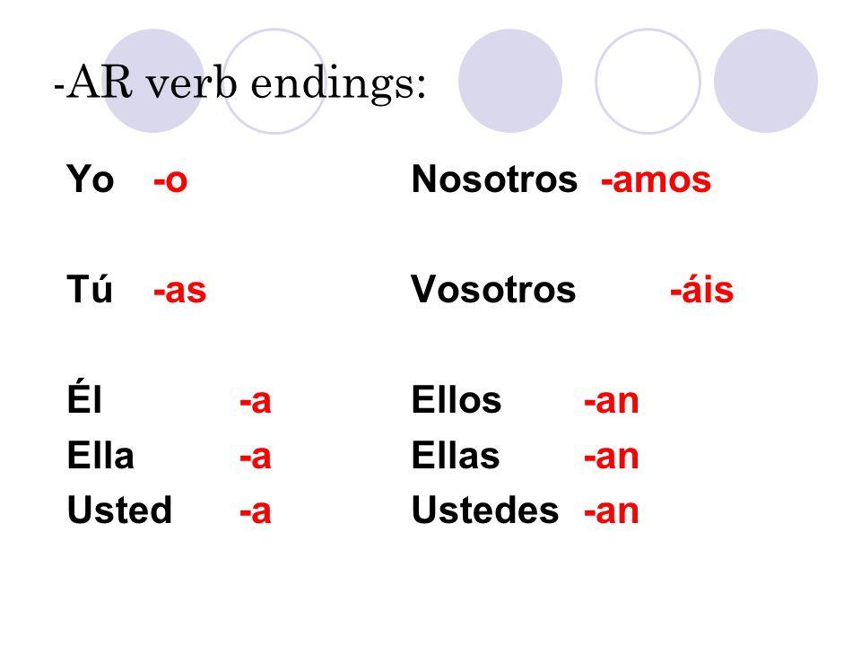 -AR verb endings: Yo-oNosotros -amos Tú-asVosotros -áis Él-aEllos -an Ella-aEllas-an Usted -a Ustedes-an