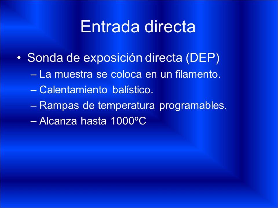 Entrada directa Sonda de exposición directa (DEP) –La muestra se coloca en un filamento. –Calentamiento balístico. –Rampas de temperatura programables
