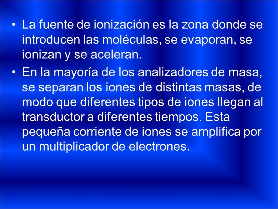 La fuente de ionización es la zona donde se introducen las moléculas, se evaporan, se ionizan y se aceleran. En la mayoría de los analizadores de masa
