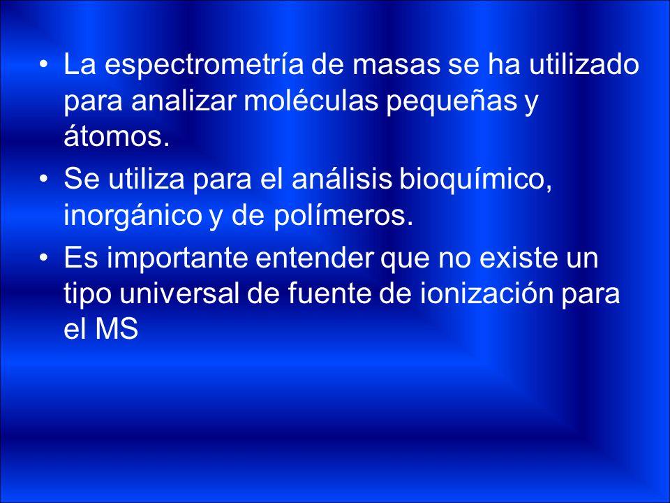 La espectrometría de masas se ha utilizado para analizar moléculas pequeñas y átomos. Se utiliza para el análisis bioquímico, inorgánico y de polímero