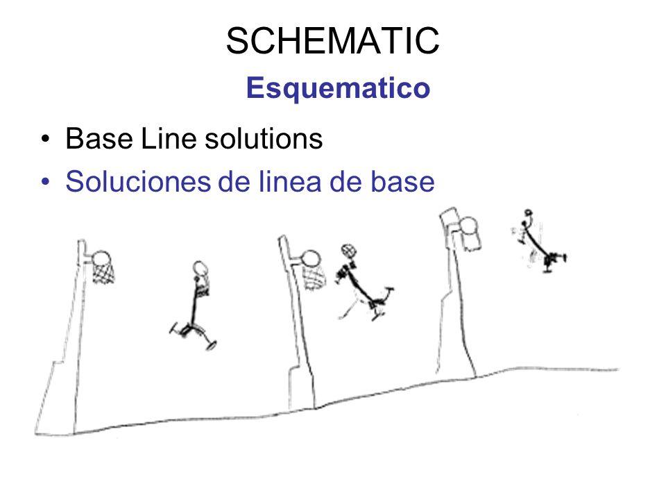 SCHEMATIC Esquematico Base Line solutions Soluciones de linea de base
